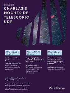 Afiche con las fechas, títulos y astrónomos encargados de las tres charlas del ciclo del primer semestre 2019